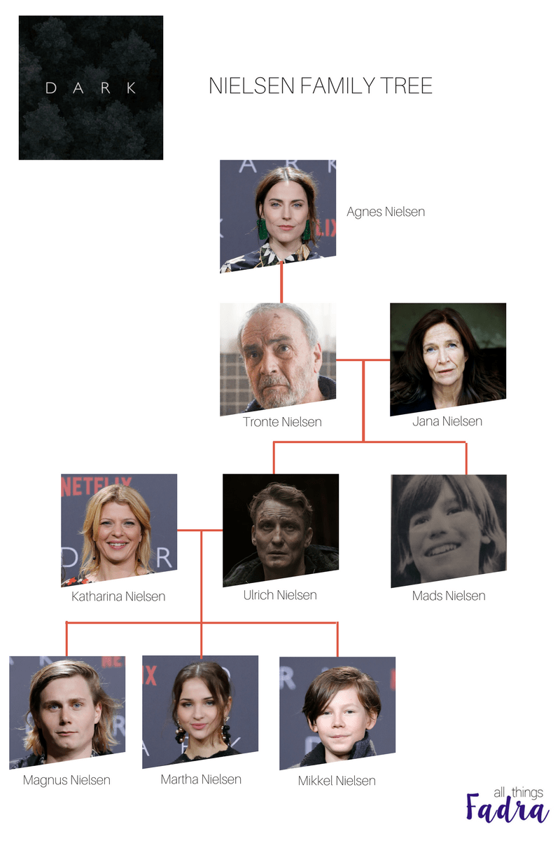 Nielsen Family Tree - DARK