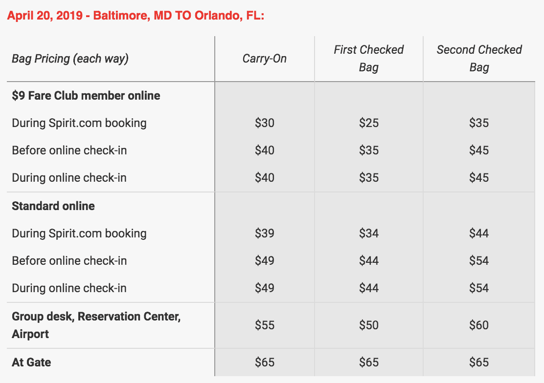 Sample pricing for Spirit Airlines