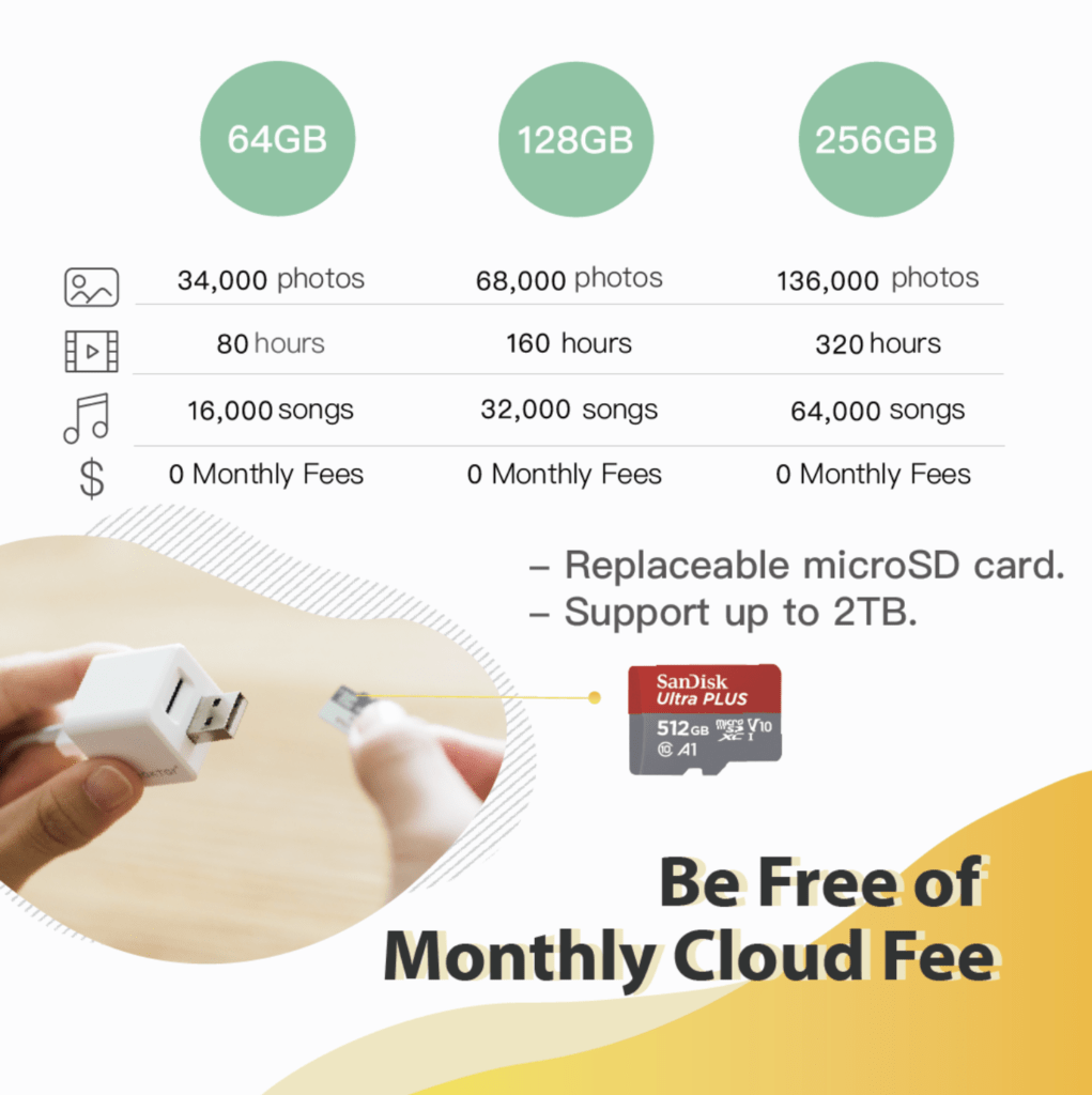 Be Free of Monthly Cloud Fee